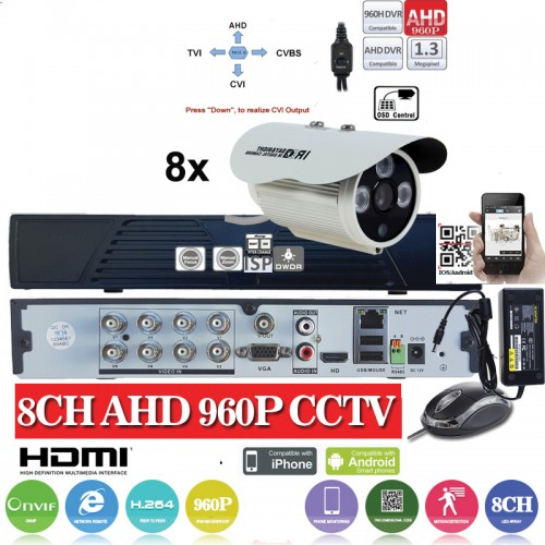 KIT42HD/ Kit de supraveghere 1xDVR 8 canale ANALOG HD-L model AHD3008 și 8xcamere Analog HD 960P (1,3 Mp) model  UV-HDBM401 de interior/exterior cu comutator AHD/CVI/TVI/Analog, compatibile cu toate tipurile de DVR-uri