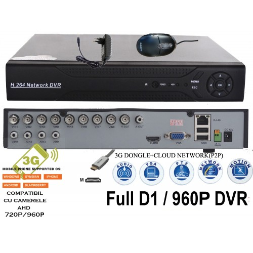 MHK-6208HAV/ Tribrid DVR/HVR/NVR cu 8 canale compatibil cu camerele AHD-L 720P, 960P (1 și 1,3 Mpixeli)