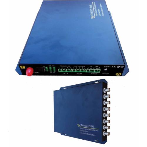 OM-R8V-S/ Multiplexor optic pentru 8 canale video (pentru transmiterea semnalului video pe fibră optică)