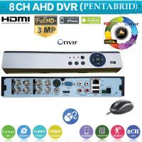 XVR4008L/ Pentabrid DVR AHD cu 8 canale 4 Mpixeli (2688x1520) sau 3 Mpixeli AHD (2048x1536 )/ IP 4x5 Mpixeli/ ANALOG 8x960H/ 8xTVI 1080P (lucrează cu camerele AHD-2/3/4 Mpixeli)