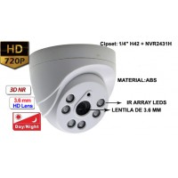 UV-AHDDX315/ Cameră de supraveghere tip Dome AHD (1 Mpixel/720P) de interior pentru 20 metri pe timp de noapte