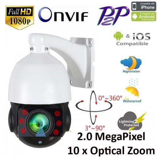 UV-IPDMS08/ Minicameră de supraveghere tip speed-dome HD-IP de 4,5'' înaltă rezoluție 2 Mpixeli, motorizat, autozoom-autofocus (IP66)