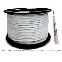 Cablu coaxial RG6 (rolă de 300 m)